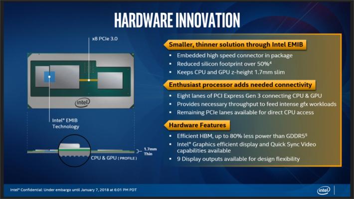 目前 Kaby Lake-G 系列的 AMD Vega M GPU 與 CPU 之間以 PCIe 連接,到 Arctic Sound 年代就會用 EMIB 連接。