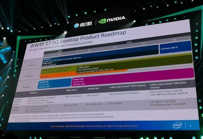 Intel 會在今年推出多個 CPU 系列,不知道哪個系列開始會獲得修正。