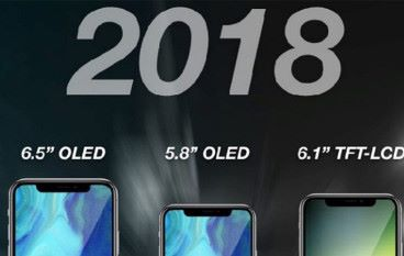 郭明錤再放今年 3 部 iPhone 新料 新 iPhoneX 支援雙卡雙待?