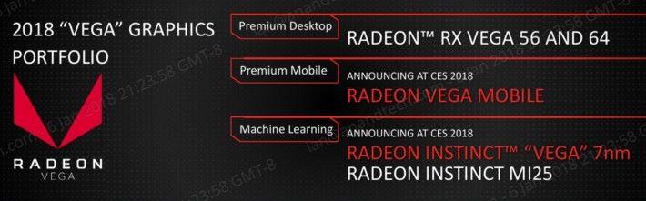 CPU 方面將發展 Radeon Vega Mobile 和 Radeon Instinct MI 25。Source:Anandtech