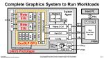 Intel 在 ISSCC 分享了一款獨立 GPU,此為詳細架構圖。
