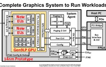 Intel 欲發展獨立 GPU?14nm 製程原型架構圖曝光