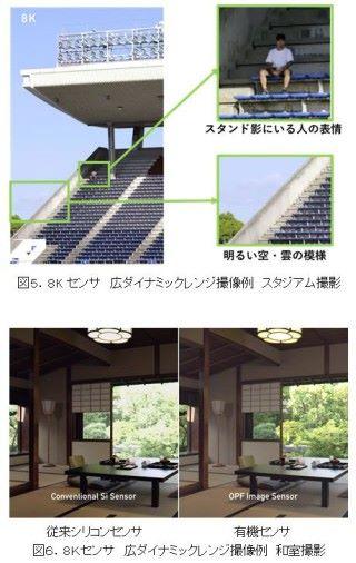 即使光線反差很大,都可以拍攝到清晰的影像。