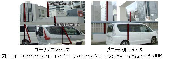 在全局快門的加持下,即使拍攝高速移動的物件都不會出現變形。
