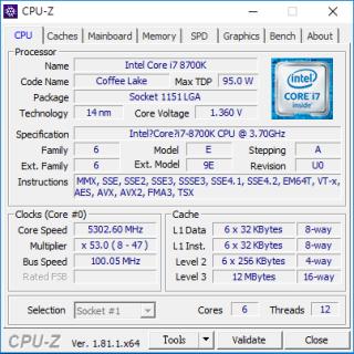筆者利用 Core i7-8700K,以水冷測試此板的超頻表現,可推高倍頻至 53X,超至 5.3GHz。