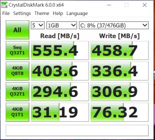 內建 512GB SSD 屬主流 SATA 6Gbps 傳輸介面, 持續讀速達 550MB/s 水平,寫入則有 450MB/s 多。