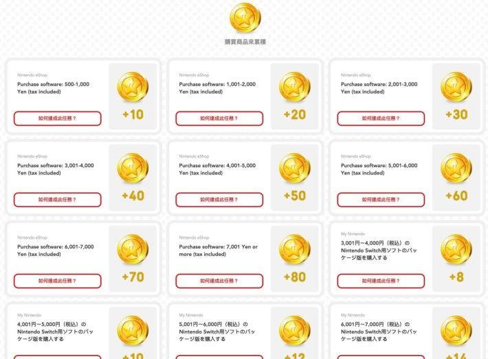 在任天堂 e-Shop 購買遊戲可以賺取黃金點數。