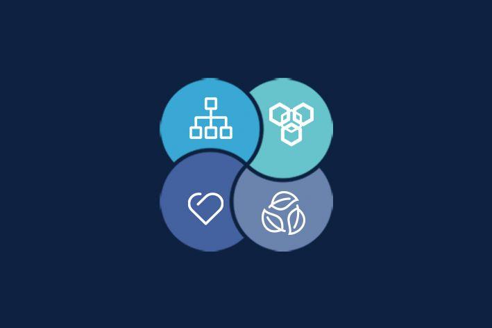 統一架構、統一服務 統一 API、統一生態。