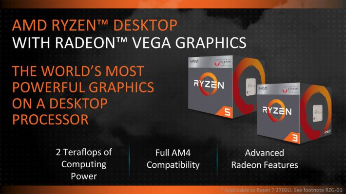 AMD 日前推出了兩款新 APU,Ryzen 5 2400G 及 Ryzen 3 2200G,其 Vega GPU 顯示效能備受好評。