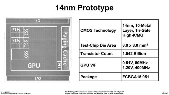 這款獨立 GPU 的詳細規格。