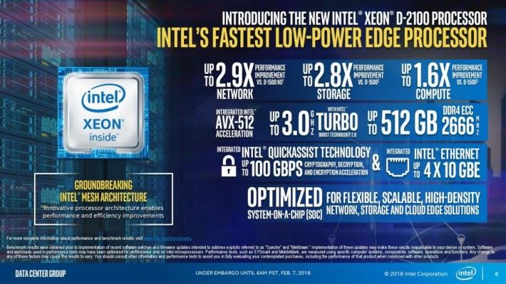 Intel Xeon D-2100 能加快各方面應用的運算速度。