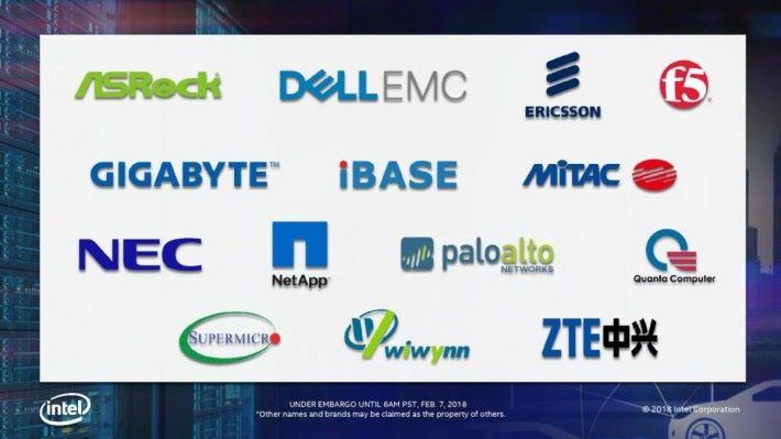 各品牌將推出 Xeon D-2100 的產品。