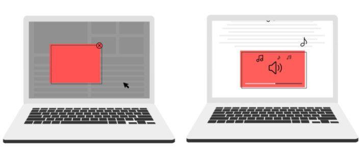需要等一段時間才消失,或者突然播放聲音的影片廣告,都會阻礙讀者瀏覽網頁。