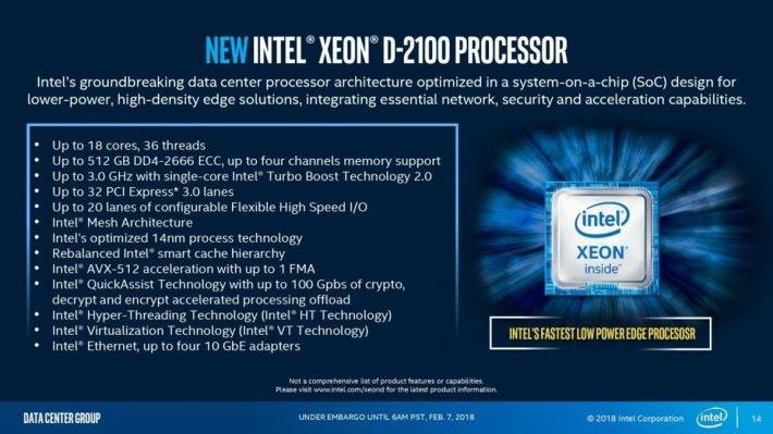 Intel Xeon D-2100 規格概括。