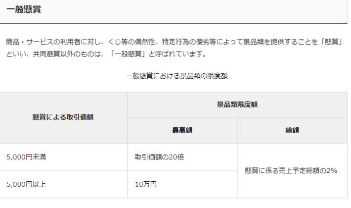 根據日本的景品表示法,限制國內比賽獎金上限為 10 萬日幣(約 $7,300 港元)。