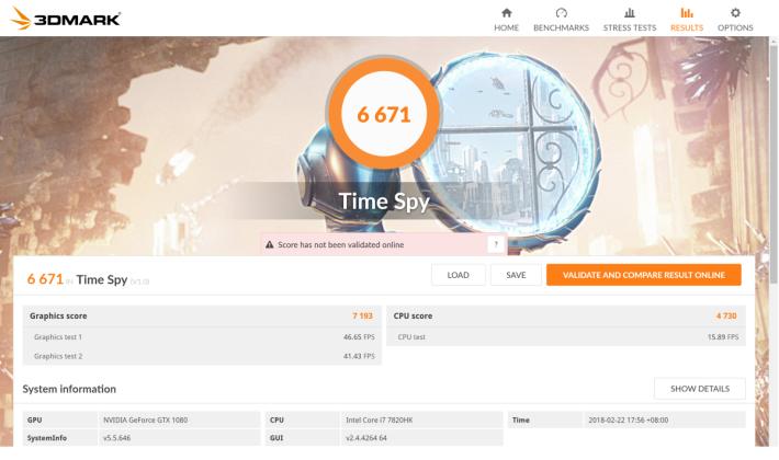 一般模式下於 3D Mark Time Spy 得 6671 分,高於筆電 GTX 1080 平均值。