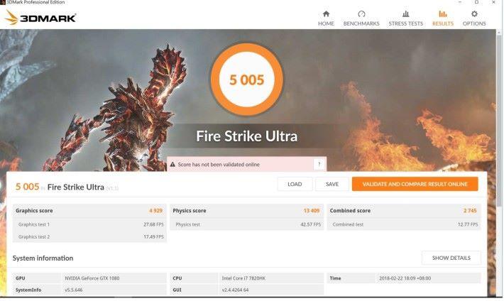 一般模式下於 Fire Strike Ultra 取得 5,005分,高於平均值4,500 分
