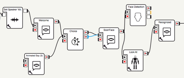 機械人的歡迎程序,當中會用到容貌辨識。每一個方格裡都含有一些 Python 程式碼,假如被注入惡意程式的話,就可以做出惡意行為。
