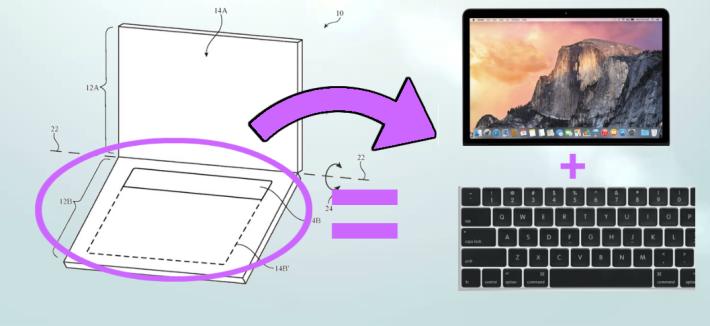 未來的 MacBook / MacBook Pro 基座可能會具備副屏幕,還可以當成鍵盤用?