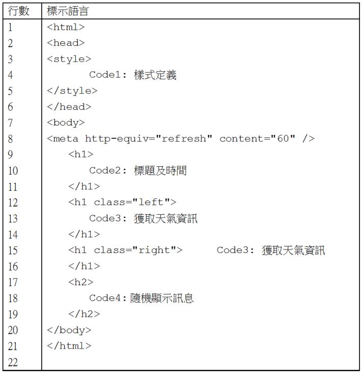 index.php 程式碼