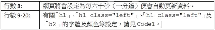 index.php 的說明如圖