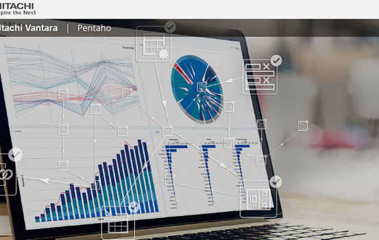 Hitachi Vantara的Pentaho實時數據處理平台  發掘數據價值 增競爭優勢