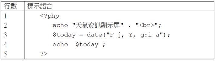 Code2 標題及時間程式碼