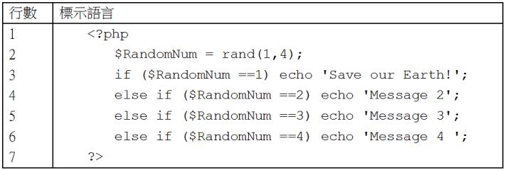 Code4 隨機顯示訊息程式碼