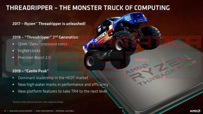 AMD 期望 Castle Peak Threadripper 系列能於 2019 年主導 HEDT 市場。