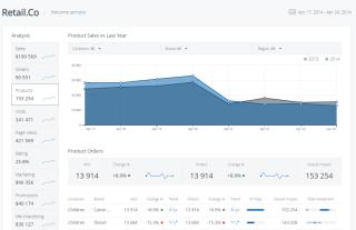支援大量大數據格式,Pentaho 8.0 以可視化編輯工具,令讀取及編輯數據更輕易。