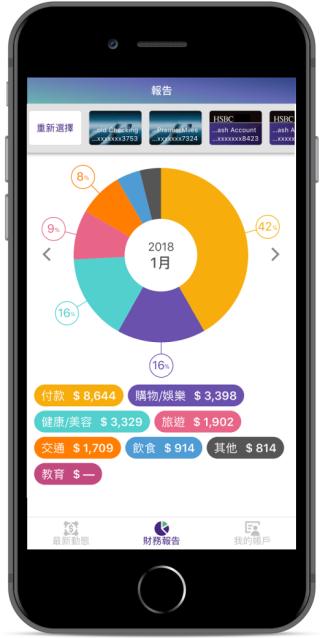 將你的支出分門別類,讓你了解你在哪方面支出太多。