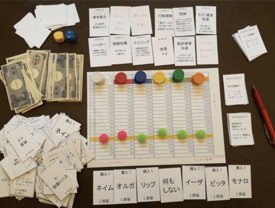 遊戲的設計原型,包含各種貨幣、走勢圖、代表實體貨幣的鈔票、虛擬貨幣、事件卡、處理卡和動作卡。
