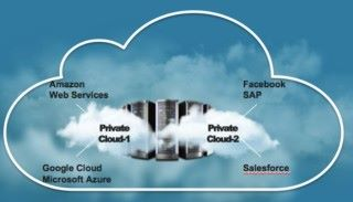 Juniper Networks 全力推行 Unite Cloud 架構,集合簡化、安全及自動化,目標讓企業輕鬆投入數碼轉型。