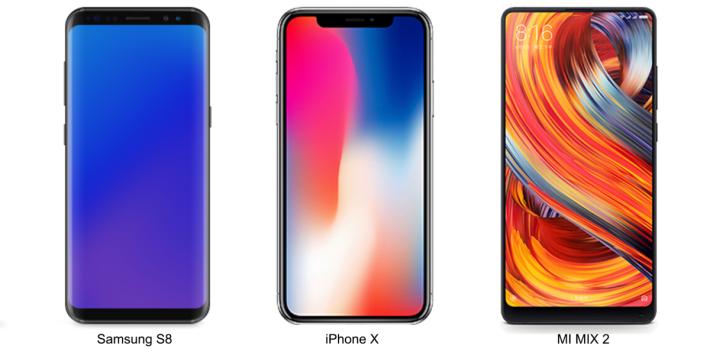 從此圖可見,Android 型號的機底一定要保留一定的闊度,而 Apple 的機底也能造得很窄,其實是犧牲了成本及手機厚度。Source:Gizchina