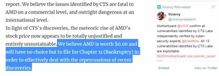 Viceroy Research 於報結批評 AMD 一文不值。