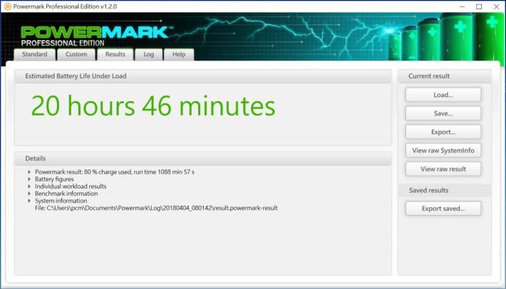 在 Powermark 測試下竟然可以跑足 20 小時!