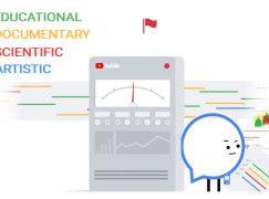 YouTube 使用 AI 掃黃 三個月移除 828 萬違規影片