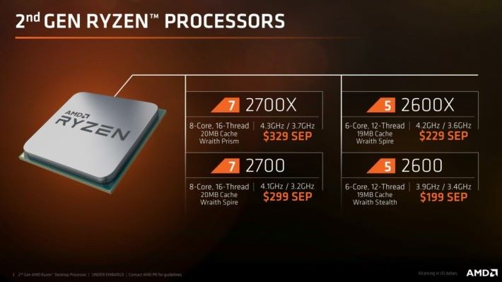 今次一共推出 Ryzen 7 2700X、Ryzen 7 2700、Ryzen 5 2600X 和 Ryzen 5 2600 四個型號。