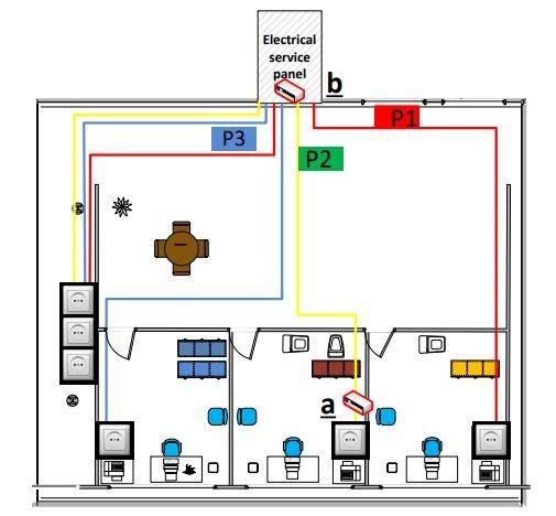 攻擊者可以透過電力設施來盜取資料,即使目標電腦沒有上網。