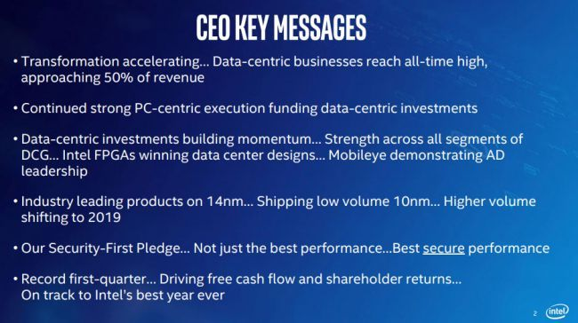 Intel 把 10nm CPU 延後至 2019 年才開始大量生產。