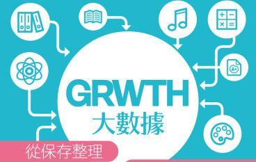 【#1287 eKids】GRWTH 大數據 從保存整理到學生體藝發展