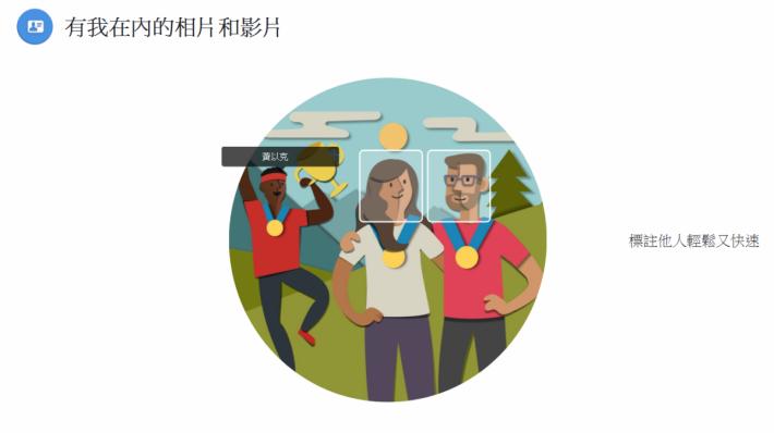 在你上載的照片中,自動辨認各朋友的樣貌,是屬於 AI 的範疇。