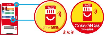 留意販賣機機身是否有支援手機 或 Coke On 的標籤