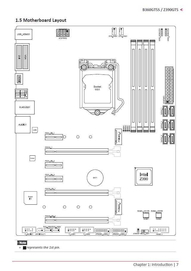 Biostar Z390GT5 主機板佈局圖。Source:PC Games Hardware