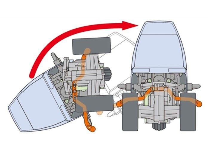 「八」字平衡桿的用途主要是限制車身擺動時傾斜的角度,另一個用途就是在遇上翻車時,透過反方向扭動遙控,引致「八」字平衡桿向反方向移動以改變遙控三輪車的重心位置,驅使車身導正自動扶起車身。