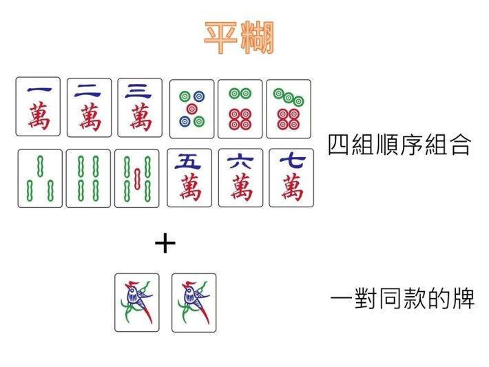 要食糊勝出就當然要根據更加多的組合,就以基本 14 隻牌組合的「平糊」為例,以三隻為一組,及加上一對同款牌。