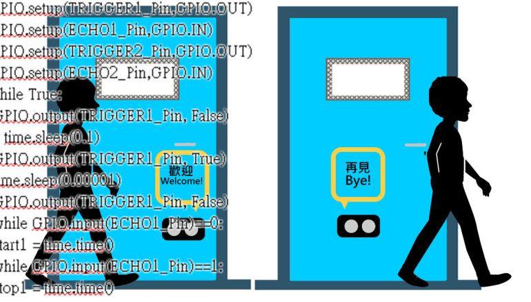 Raspberry Pi 打招呼 RemindBot (三)