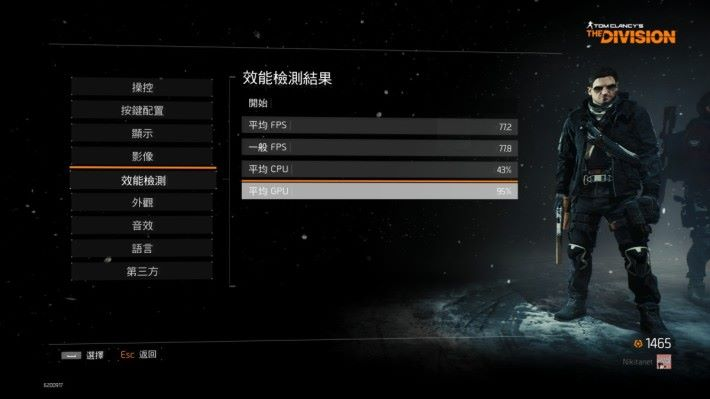 《The Division》於特效全開的狀態,平均 FPS 數值也能保持在 77.2,打機表現不錯。