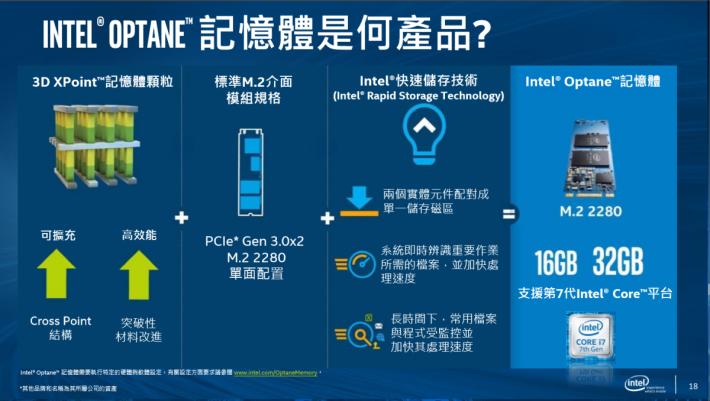 Intel Optane Memory 能加快常用檔案的處理速度。