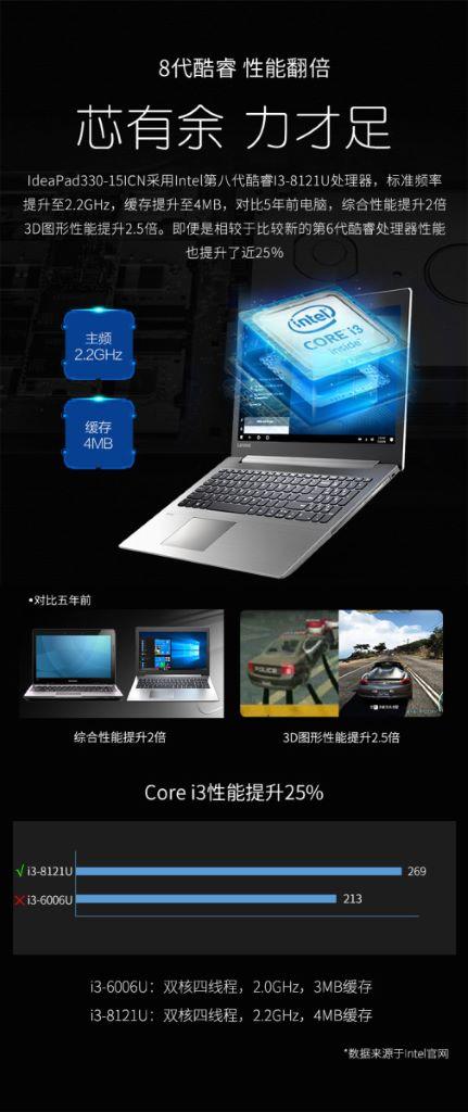 率先搭載 Intel 10nm i3-8121U CPU。(可按圖放大。)